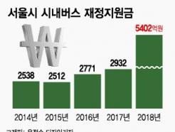 [MT리포트]버스업계 워너비 '서울 준공영제' 어떻길래?