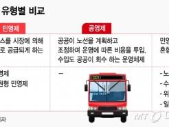 """[MT리포트]""""서울도 적자난 준공영제 경기도까지 했다간…"""""""