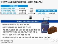 [MT리포트]10년 만에 탄생한 '해외여행자보호법'…구호 비용은 누가?