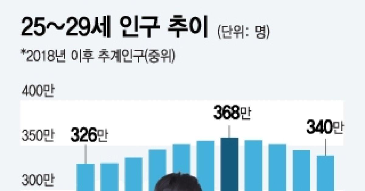 """[MT리포트] 96년생 김지영 """"82년생 김지영이 부럽다"""""""