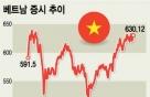 주식시장서 거래하는 베트남 펀드 나온다