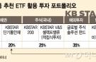 """""""채권·주식·해외투자..KBSTAR ETF로 끝내세요"""""""