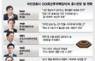 """운용사CIO """"연말까진 배당주…내년 조선·수출주 유망"""""""
