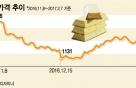 두 달 새 9% 급등…'금'(gold)이 왜 다시 오를까?