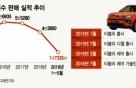 4년 만에 새단장…쌍용차, '베리 뉴 티볼리' 출시