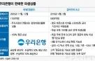 """""""원금  다 날릴판""""..DLS 고강도 검사·다음달 분조위 연다"""