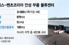 '축구장 4배' 벤츠코리아, 안성에 '亞 톱3' 물류센터