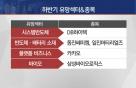 '지소미아 종료'이겨내는 명동고래 유망주 TOP5 공개!