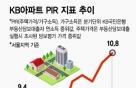 한푼 안쓰고 모아도 10.8년…서울 아파트 '그림의 떡'