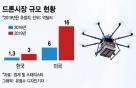 美에 3년 뒤진 韓 드론…'수소' 드론으로 역전