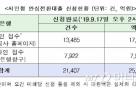 """'안심전환' 신청자격 논란에…""""안되면 2%대 보금자리론으로"""""""
