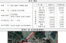 '밀양 나노융합 국가산업단지' 착공식… 2024년 입주 예상