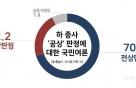 """국민 70% """"'北 묵함지뢰' 하재헌 중사, 전상 판정해야"""""""