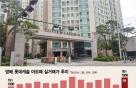방배동 미분양 아파트가 입주 6년만에 8억 '껑충'