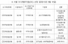 서울시 도시재생기업 9곳 선정