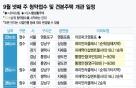 주변보다 3억 싼 '강남 로또분양'