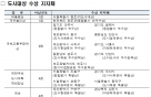 올해 도시대상 '서울 종로', 국무총리상 '전북 완주'