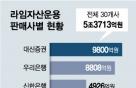 DLF·라임펀드 중복 투자자 어쩌나..금감원 판매사 조사