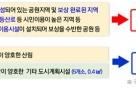 서울시, 장기미집행 공원 57.3% '도시자연공원구역' 지정