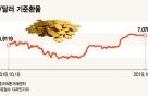 위안화 환율에 무역협상 임하는 '중국 본심' 있다