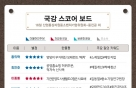 """[300스코어보드-산자중기위]여야의 하모니…""""중소상공인·창업벤처 """"살리자"""""""