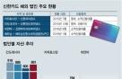 신한카드, 해외서 신용평가사업 시동…글로벌 사업 확대 나선다