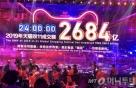 광군제 하루에 44조 판 알리바바 사상최대 경신…전년비 25.7%↑