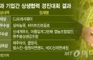 CJ프레시웨이 올해 기업-농업 상생협력 대상