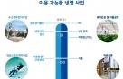 LNG 냉열의 '재발견'…버려진 에너지로 신산업 선봉