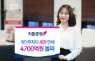 키움증권, 온라인 채권 판매 4700억원 돌파