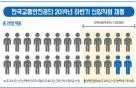 한국교통안전공단, 탄력정원제로 2년간 20명 추가 채용