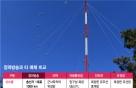 한반도 전역에 '정확한 표준시' 보낸다…국가표준시보방송국 첫 전파