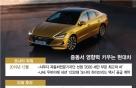 日강세 중동서 홀로 질주한 현대차 '쏘나타'..판매·성능평가↑