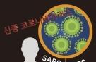 우한 폐렴 vs 사스 vs 메르스…비교·분석해보니