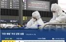 """""""2차 감염' 위기상황 대비 방역체계 강화해야"""""""