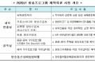 5G 차세대방송 189억 지원…30일부터 사업자 공모