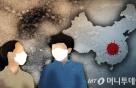 신종코로나에 中 삼성 반도체·폭스콘 공장 막혔다