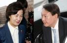 윤석열 '靑선거개입' 기소도 정면돌파…형식적인 'NO패싱'