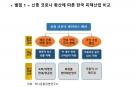 """""""코로나19, 경제적 파급력 '사스' 충격 넘을 것"""""""