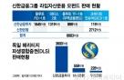 라임에만 6700억… 신한금융, '충당금과의 전쟁'