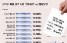 총선 '경기장' 만들기 …13만9천명과 14만명의 차이는?