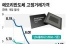 '코로나 쇼크'에도 D램 가격 두달째 상승세