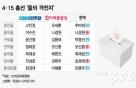 서울 총선은 '乙의 전쟁'이다