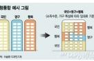 '유형통합 공공임대 1호' 과천·남양주 시범단지 설계공모