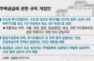 수도권 청약 1순위 의무거주 1년→2년…이달부터 시행