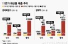 '5700만→7억' 코로나가 몰고온 수산물 '언택트'