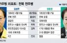 """[전북 전주병]전주고 선후배 '리턴매치'…김성주 """"절치부심""""VS정동영 """"무패신화"""""""
