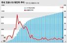 느슨해진 사회적 거리두기…수도권 3차 대유행 우려