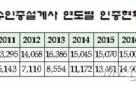 생명·손해보험협회, 우수인증설계사 3만1919명 선정