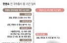 """한명숙 재판 증인 """"거짓증언 종용당해""""…검찰 """"회유 없었다"""""""